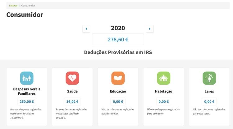 Prazo Para Validar Faturas em 2021 de IRS [ Data Limite ]